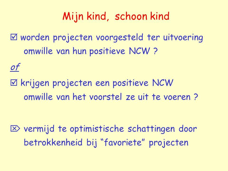 Mijn kind, schoon kind  worden projecten voorgesteld ter uitvoering omwille van hun positieve NCW .
