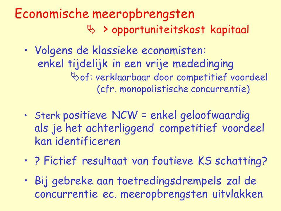 Economische meeropbrengsten  > opportuniteitskost kapitaal Volgens de klassieke economisten: enkel tijdelijk in een vrije mededinging  of: verklaarbaar door competitief voordeel (cfr.