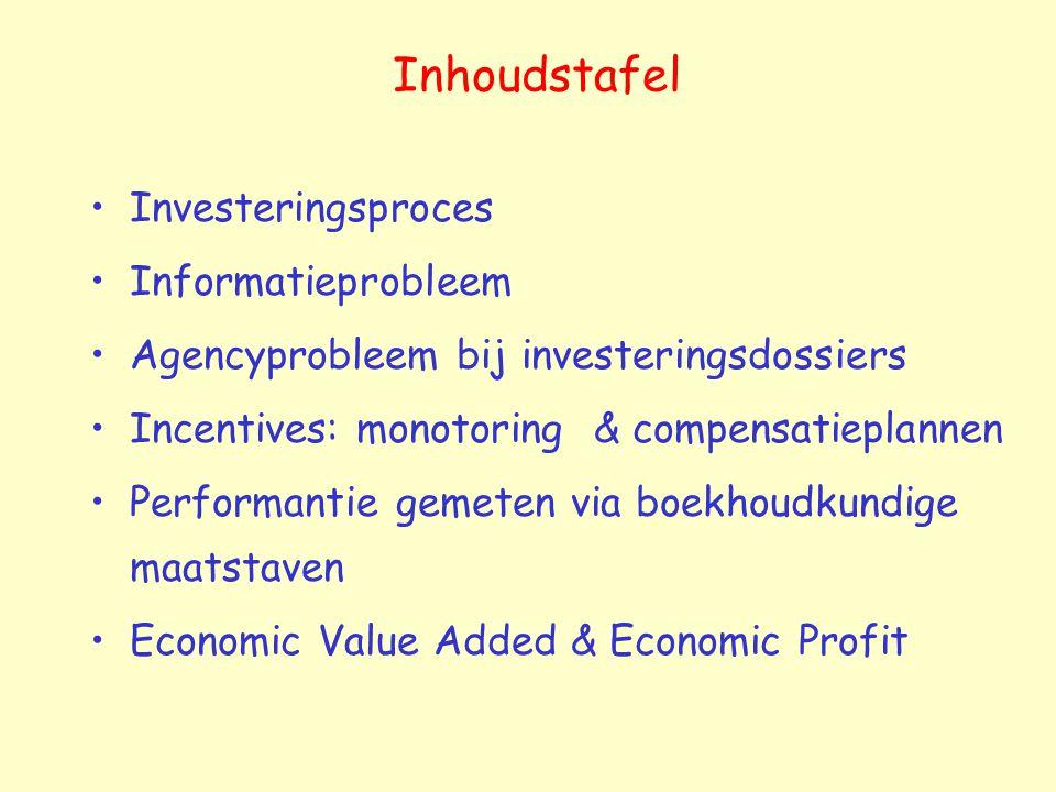 Inhoudstafel Investeringsproces Informatieprobleem Agencyprobleem bij investeringsdossiers Incentives: monotoring & compensatieplannen Performantie gemeten via boekhoudkundige maatstaven Economic Value Added & Economic Profit
