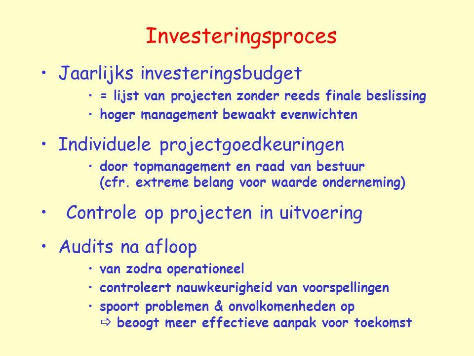 Investeringsproces Jaarlijks investeringsbudget = lijst van projecten zonder reeds finale beslissing hoger management bewaakt evenwichten Individuele projectgoedkeuringen door topmanagement en raad van bestuur (cfr.