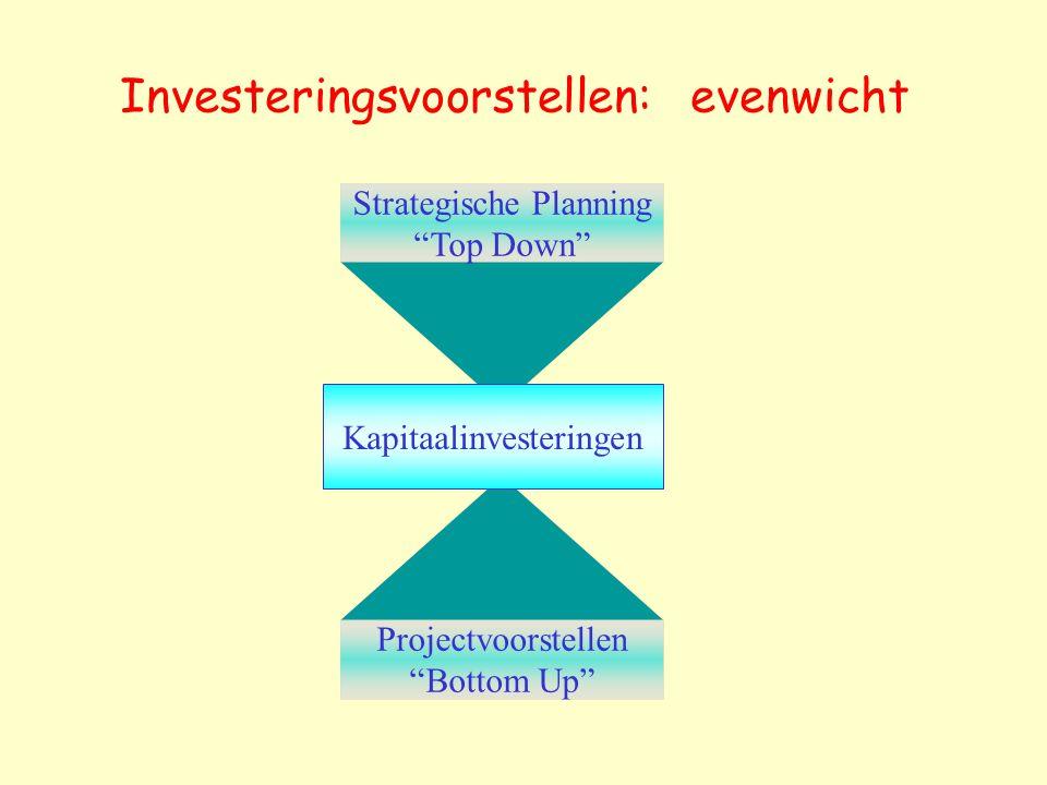 Investeringsvoorstellen: evenwicht Projectvoorstellen Bottom Up Strategische Planning Top Down Kapitaalinvesteringen