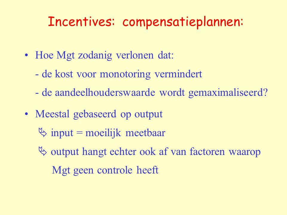 Incentives: compensatieplannen: Hoe Mgt zodanig verlonen dat: - de kost voor monotoring vermindert - de aandeelhouderswaarde wordt gemaximaliseerd.