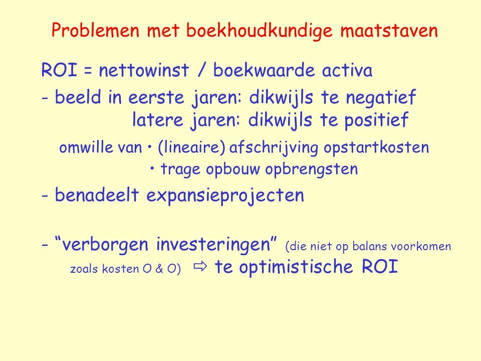 Problemen met boekhoudkundige maatstaven ROI = nettowinst / boekwaarde activa - beeld in eerste jaren: dikwijls te negatief latere jaren: dikwijls te positief omwille van (lineaire) afschrijving opstartkosten trage opbouw opbrengsten - benadeelt expansieprojecten - verborgen investeringen (die niet op balans voorkomen zoals kosten O & O)  te optimistische ROI