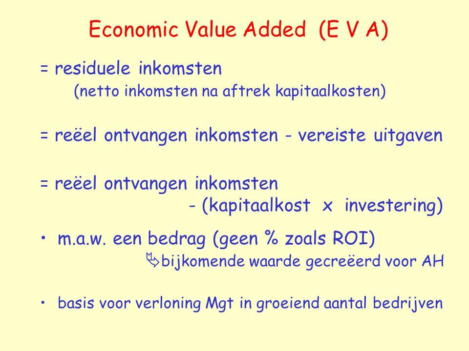 Economic Value Added (E V A) = residuele inkomsten (netto inkomsten na aftrek kapitaalkosten) = reëel ontvangen inkomsten - vereiste uitgaven = reëel ontvangen inkomsten - (kapitaalkost x investering) m.a.w.