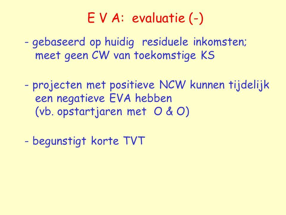 E V A: evaluatie (-) - gebaseerd op huidig residuele inkomsten; meet geen CW van toekomstige KS - projecten met positieve NCW kunnen tijdelijk een negatieve EVA hebben (vb.