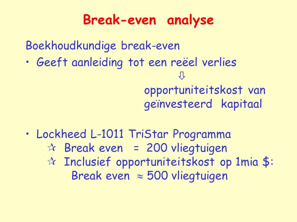 Break-even analyse Boekhoudkundige break-even Geeft aanleiding tot een reëel verlies  opportuniteitskost van geïnvesteerd kapitaal Lockheed L-1011 TriStar Programma  Break even = 200 vliegtuigen  Inclusief opportuniteitskost op 1mia $: Break even  500 vliegtuigen