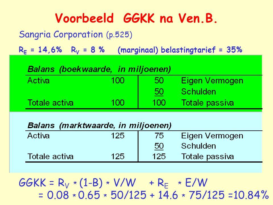 Voorbeeld GGKK na Ven.B. Sangria Corporation (p.525) R E = 14,6% R V = 8 % (marginaal) belastingtarief = 35% GGKK = R V * (1-B) * V/W + R E * E/W = 0.