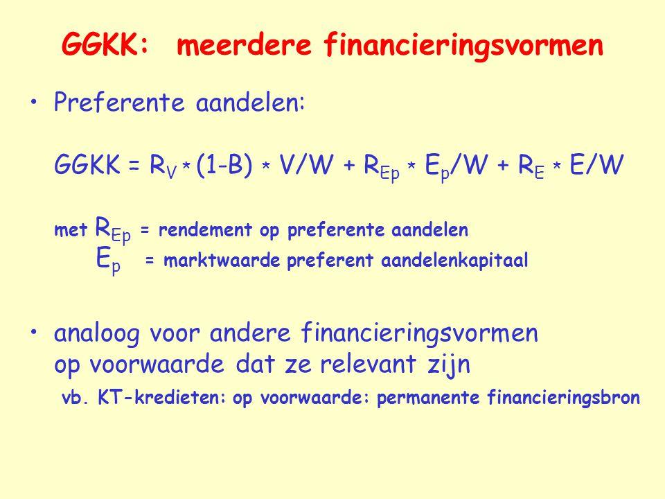 GGKK: meerdere financieringsvormen Preferente aandelen: GGKK = R V * (1-B) * V/W + R Ep * E p /W + R E * E/W met R Ep = rendement op preferente aandel