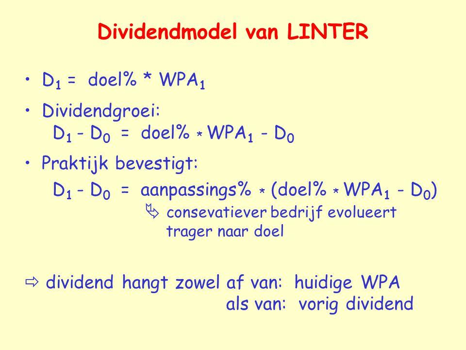 Dividendmodel van LINTER D 1 = doel% * WPA 1 Dividendgroei: D 1 - D 0 = doel% * WPA 1 - D 0 Praktijk bevestigt: D 1 - D 0 = aanpassings% * (doel% * WP