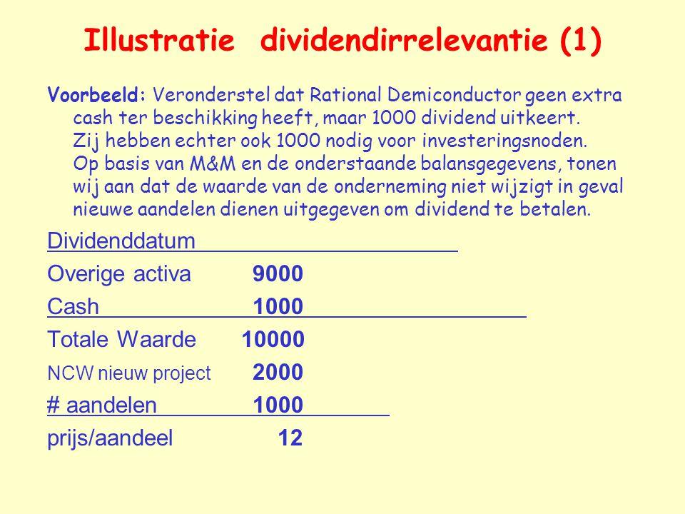 Illustratie dividendirrelevantie (1) Voorbeeld: Veronderstel dat Rational Demiconductor geen extra cash ter beschikking heeft, maar 1000 dividend uitk