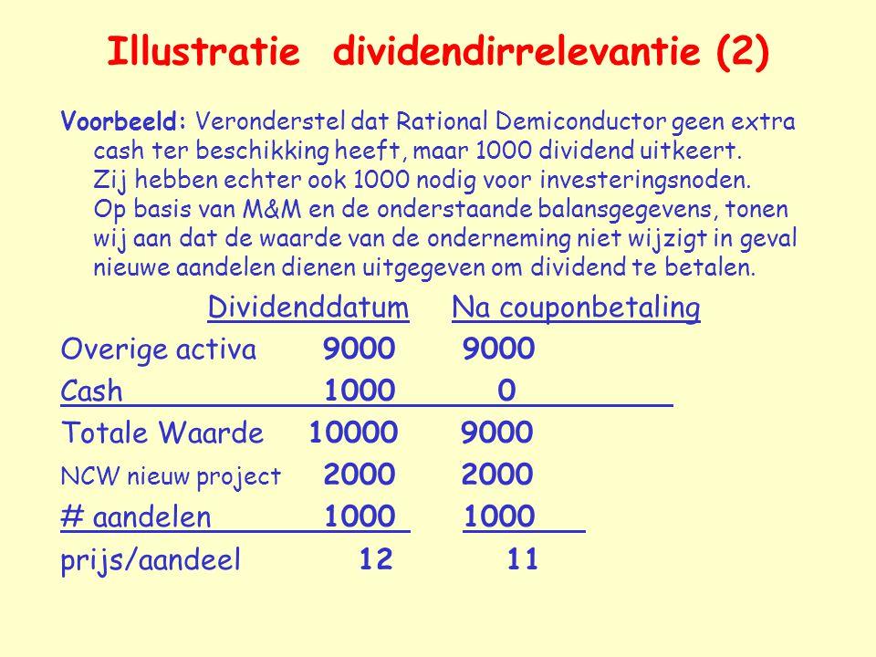 Illustratie dividendirrelevantie (2) Voorbeeld: Veronderstel dat Rational Demiconductor geen extra cash ter beschikking heeft, maar 1000 dividend uitk