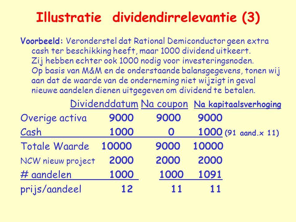 Illustratie dividendirrelevantie (3) Voorbeeld: Veronderstel dat Rational Demiconductor geen extra cash ter beschikking heeft, maar 1000 dividend uitk