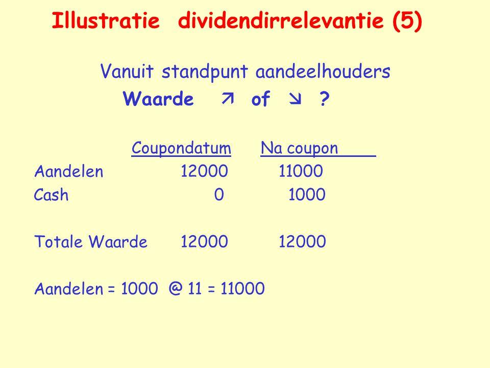 Illustratie dividendirrelevantie (5) Vanuit standpunt aandeelhouders Waarde  of  ? Coupondatum Na coupon Aandelen1200011000 Cash 0 1000 Totale Waard