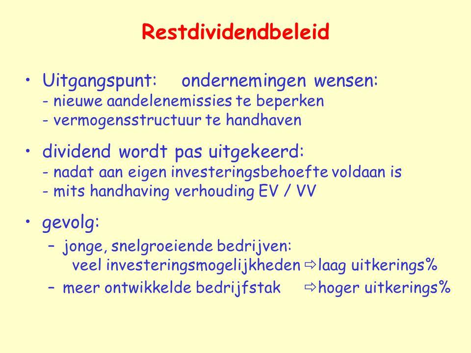 Restdividendbeleid Uitgangspunt: ondernemingen wensen: - nieuwe aandelenemissies te beperken - vermogensstructuur te handhaven dividend wordt pas uitg