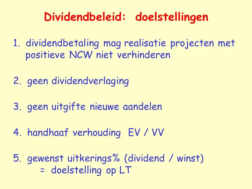 Dividendbeleid: doelstellingen 1. dividendbetaling mag realisatie projecten met positieve NCW niet verhinderen 2. geen dividendverlaging 3. geen uitgi