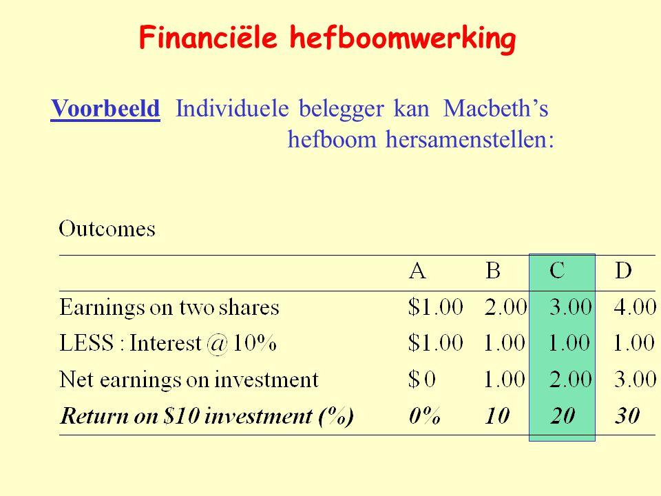 Voorbeeld Individuele belegger kan Macbeth's hefboom hersamenstellen: Financiële hefboomwerking