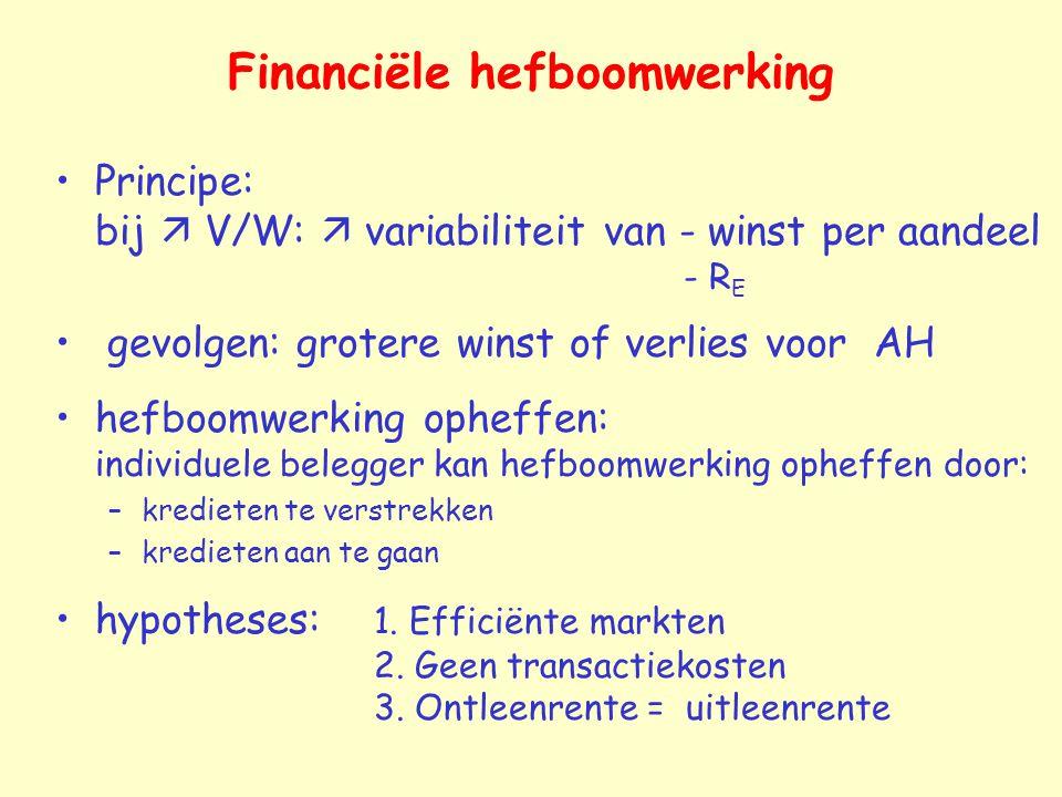 Principe: bij  V/W:  variabiliteit van - winst per aandeel - R E gevolgen: grotere winst of verlies voor AH hefboomwerking opheffen: individuele bel