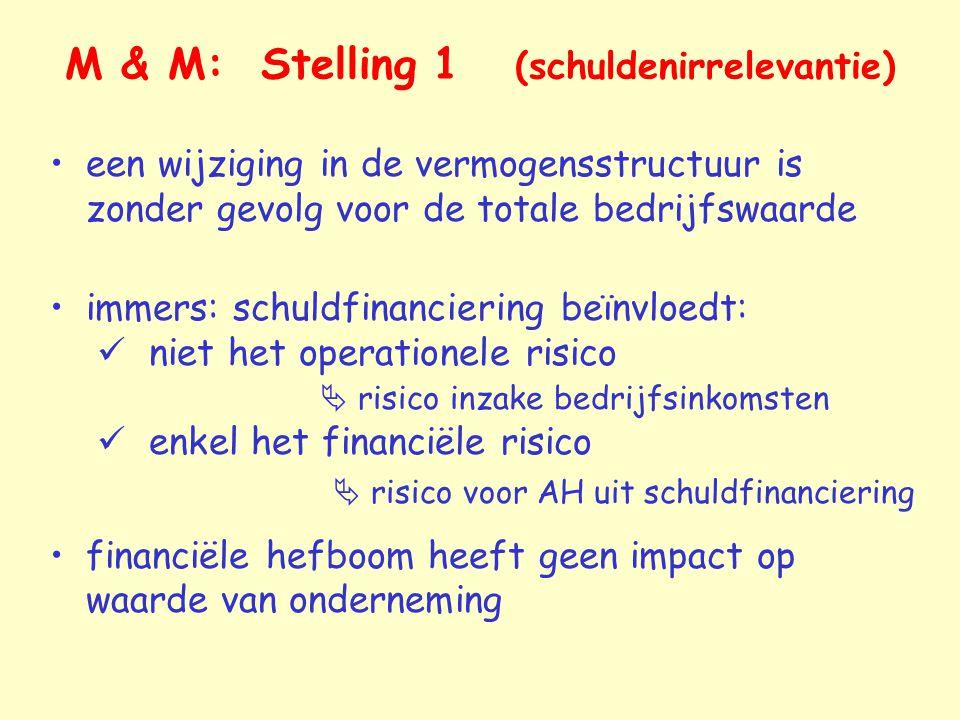 M & M: Stelling 1 (schuldenirrelevantie) een wijziging in de vermogensstructuur is zonder gevolg voor de totale bedrijfswaarde immers: schuldfinancier