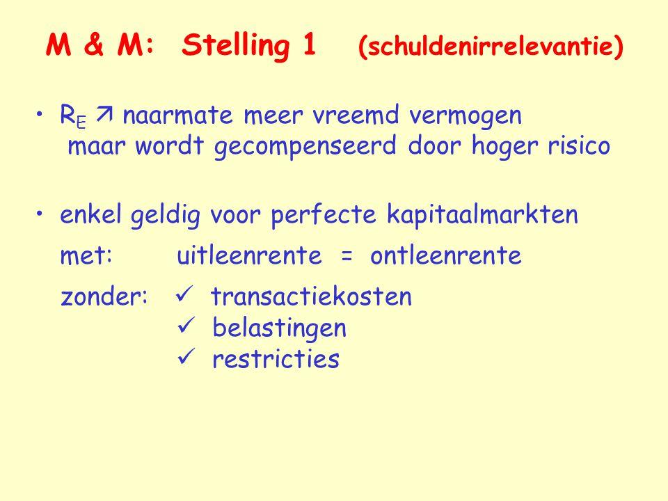 M & M: Stelling 1 (schuldenirrelevantie) R E  naarmate meer vreemd vermogen maar wordt gecompenseerd door hoger risico enkel geldig voor perfecte kap