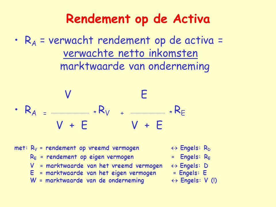 Rendement op de Activa R A = verwacht rendement op de activa = verwachte netto inkomsten marktwaarde van onderneming V E R A = -----------------------