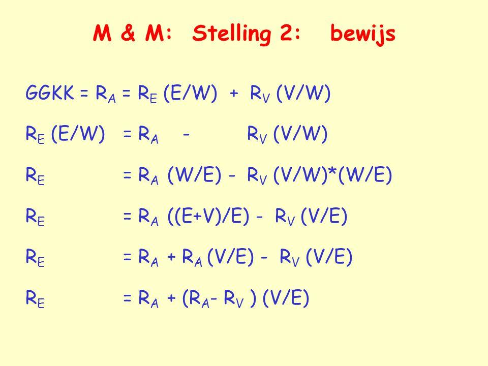M & M: Stelling 2: bewijs GGKK = R A = R E (E/W) + R V (V/W) R E (E/W) = R A - R V (V/W) R E = R A (W/E) - R V (V/W)*(W/E) R E = R A ((E+V)/E) - R V (