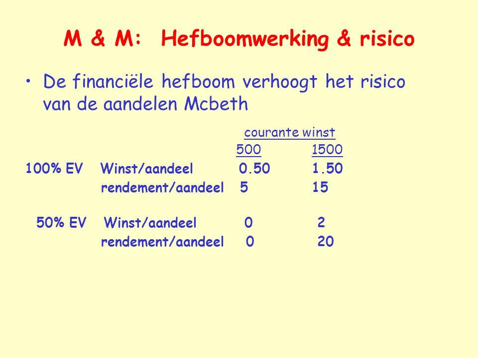 M & M: Hefboomwerking & risico De financiële hefboom verhoogt het risico van de aandelen Mcbeth courante winst 5001500 100% EV Winst/aandeel 0.501.50