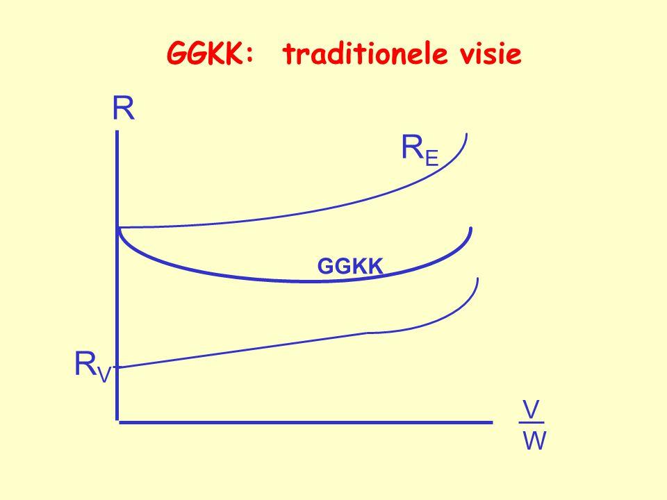 R VWVW RVRV RERE GGKK GGKK: traditionele visie