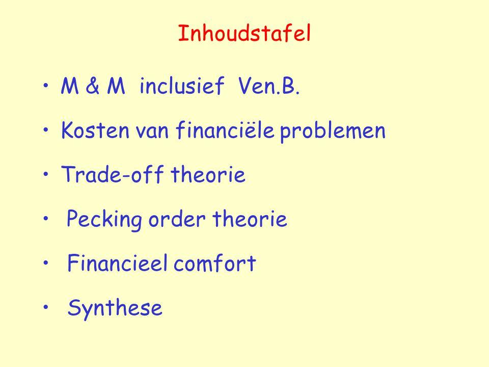 Inhoudstafel M & M inclusief Ven.B. Kosten van financiële problemen Trade-off theorie Pecking order theorie Financieel comfort Synthese
