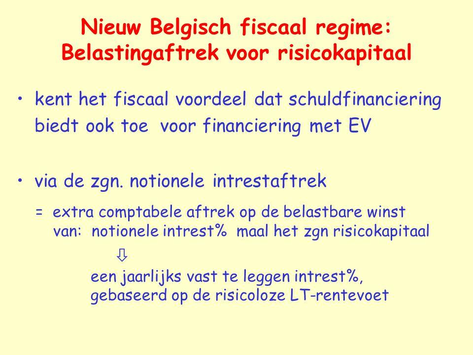Nieuw Belgisch fiscaal regime: Belastingaftrek voor risicokapitaal kent het fiscaal voordeel dat schuldfinanciering biedt ook toe voor financiering me
