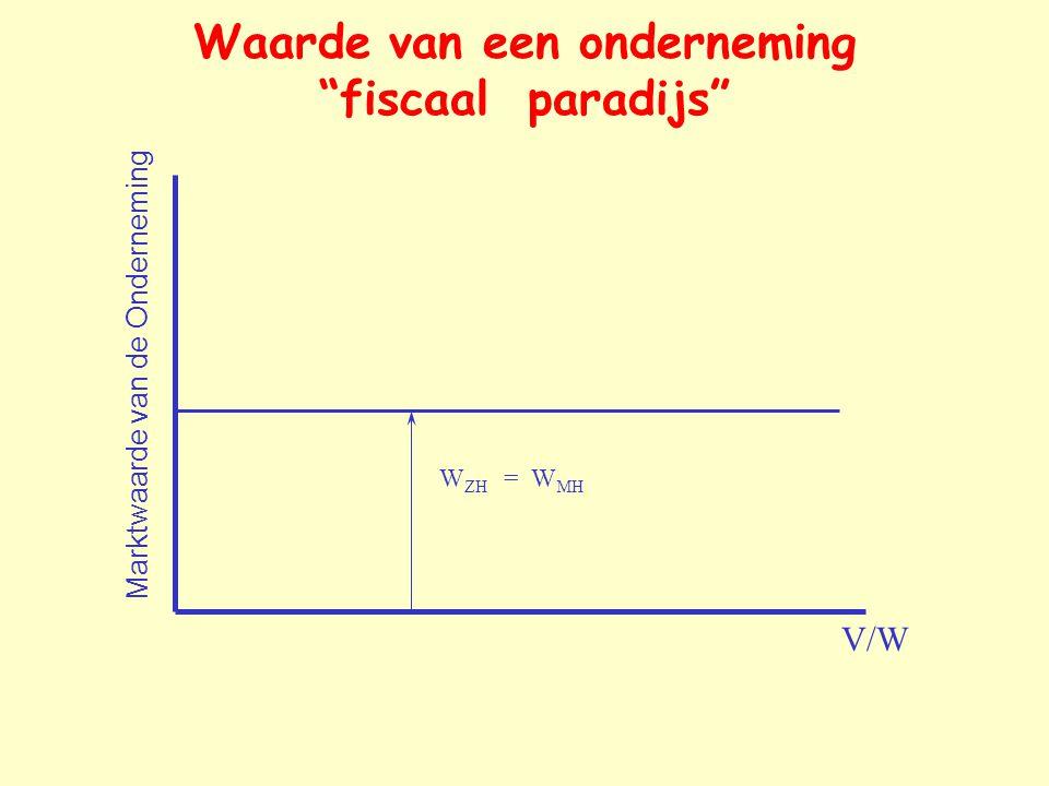 """Waarde van een onderneming """"fiscaal paradijs"""" V/W Marktwaarde van de Onderneming W ZH = W MH"""