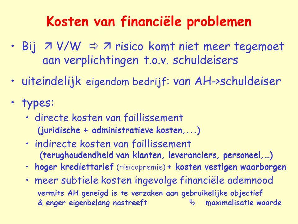 Kosten van financiële problemen Bij  V/W   risico komt niet meer tegemoet aan verplichtingen t.o.v. schuldeisers uiteindelijk eigendom bedrijf : va
