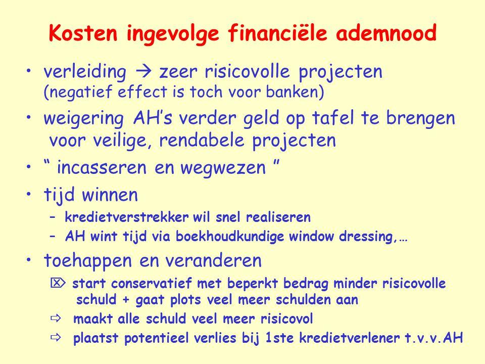 Kosten ingevolge financiële ademnood verleiding  zeer risicovolle projecten (negatief effect is toch voor banken) weigering AH's verder geld op tafel