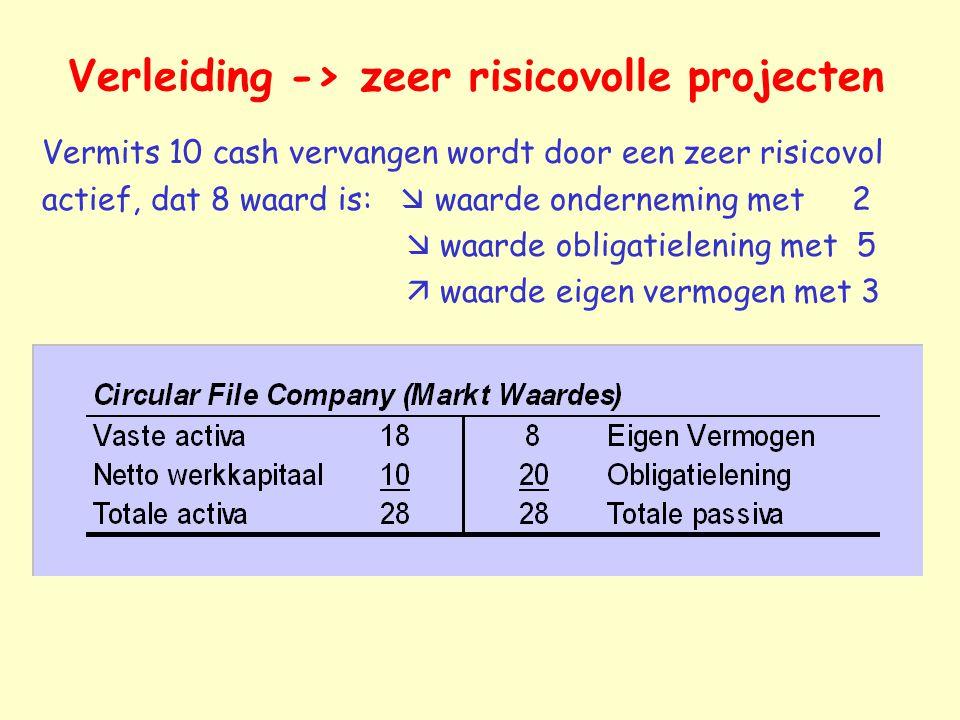 Verleiding -> zeer risicovolle projecten Vermits 10 cash vervangen wordt door een zeer risicovol actief, dat 8 waard is:  waarde onderneming met 2 