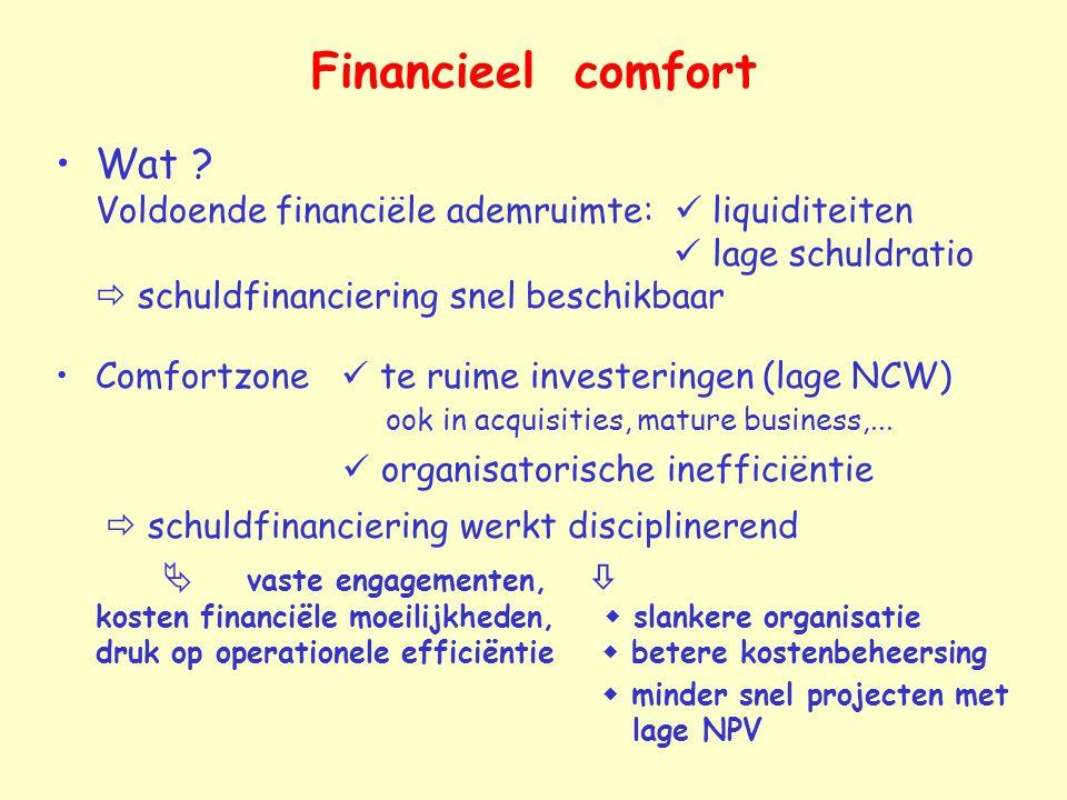 Financieel comfort Wat ? Voldoende financiële ademruimte: liquiditeiten lage schuldratio  schuldfinanciering snel beschikbaar Comfortzone te ruime in
