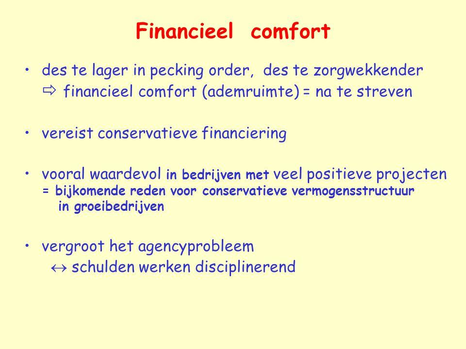 Financieel comfort des te lager in pecking order, des te zorgwekkender  financieel comfort (ademruimte) = na te streven vereist conservatieve financi