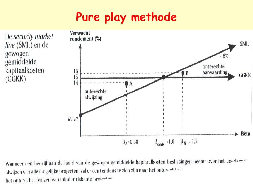 Pure play methode