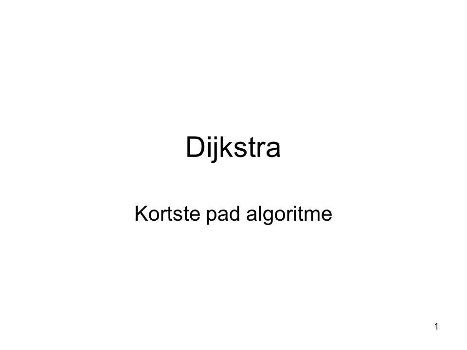 1 Dijkstra Kortste pad algoritme