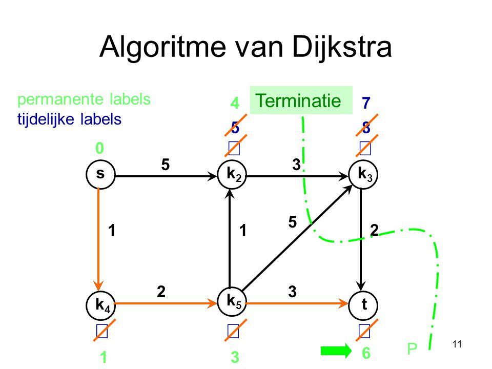 11 Algoritme van Dijkstra sk2k2 k4k4 k3k3 t k5k5 53 112 32 5 0    5 13 6 8 7 P 4 permanente labels tijdelijke labels Terminatie