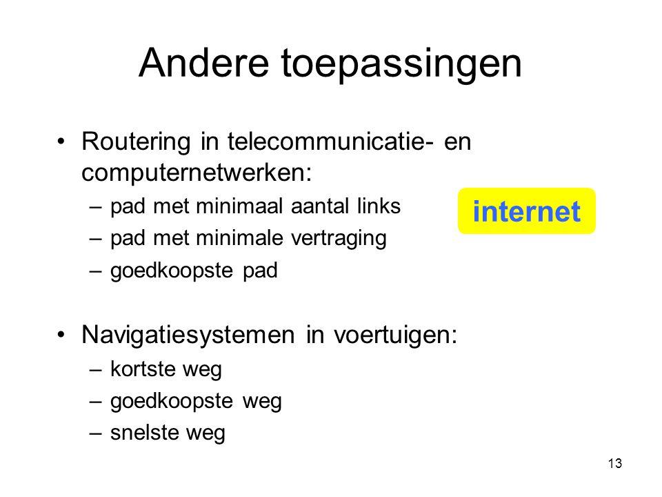 13 Andere toepassingen Routering in telecommunicatie- en computernetwerken: –pad met minimaal aantal links –pad met minimale vertraging –goedkoopste p