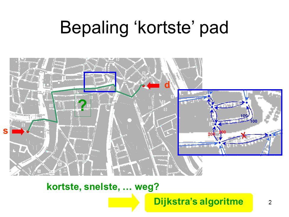 2 Bepaling 'kortste' pad s d ? kortste, snelste, … weg? Dijkstra's algoritme