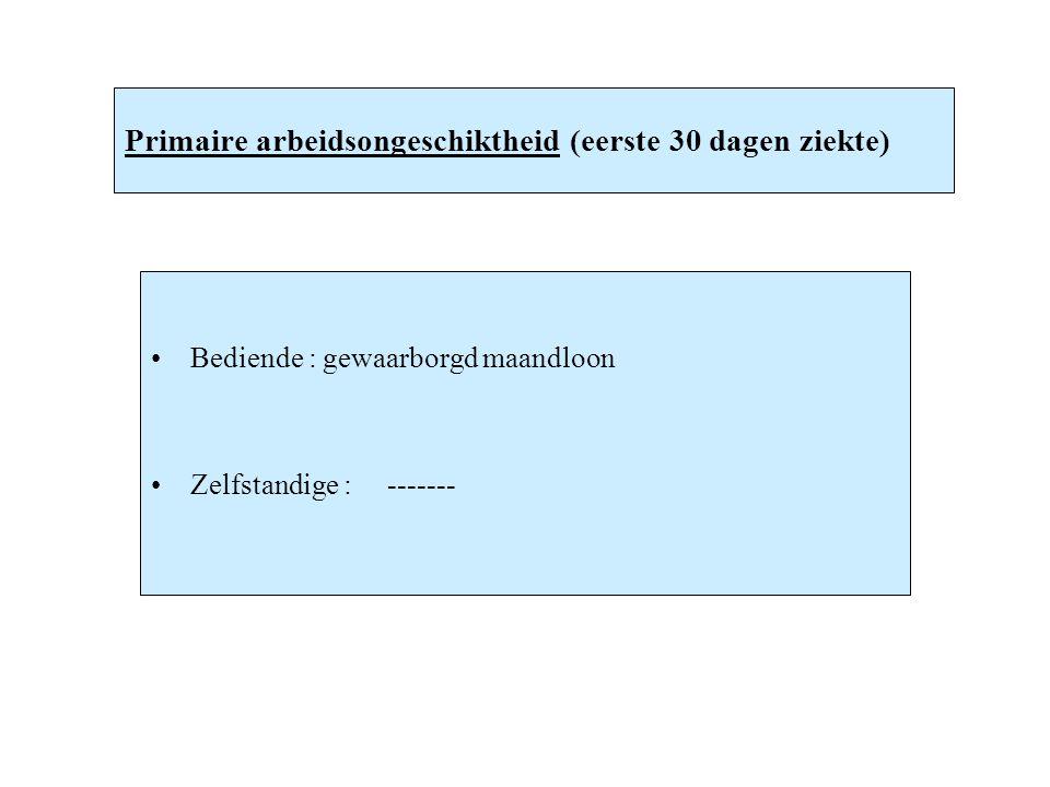 Primaire arbeidsongeschiktheid (eerste 30 dagen ziekte) Bediende : gewaarborgd maandloon Zelfstandige : -------