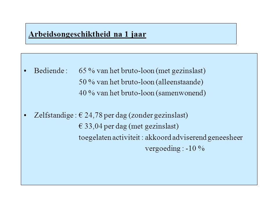 Arbeidsongeschiktheid na 1 jaar Bediende :65 % van het bruto-loon (met gezinslast) 50 % van het bruto-loon (alleenstaande) 40 % van het bruto-loon (samenwonend) Zelfstandige :€ 24,78 per dag (zonder gezinslast) € 33,04 per dag (met gezinslast) toegelaten activiteit :akkoord adviserend geneesheer vergoeding : -10 %