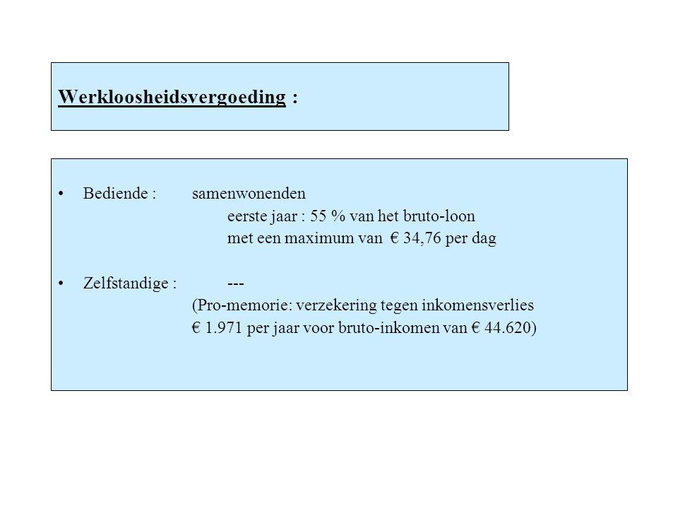 Werkloosheidsvergoeding : Bediende :samenwonenden eerste jaar : 55 % van het bruto-loon met een maximum van € 34,76 per dag Zelfstandige :--- (Pro-mem