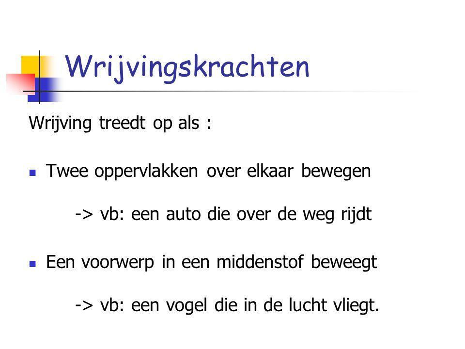 Wrijvingskrachten Wrijving treedt op als : Twee oppervlakken over elkaar bewegen -> vb: een auto die over de weg rijdt Een voorwerp in een middenstof