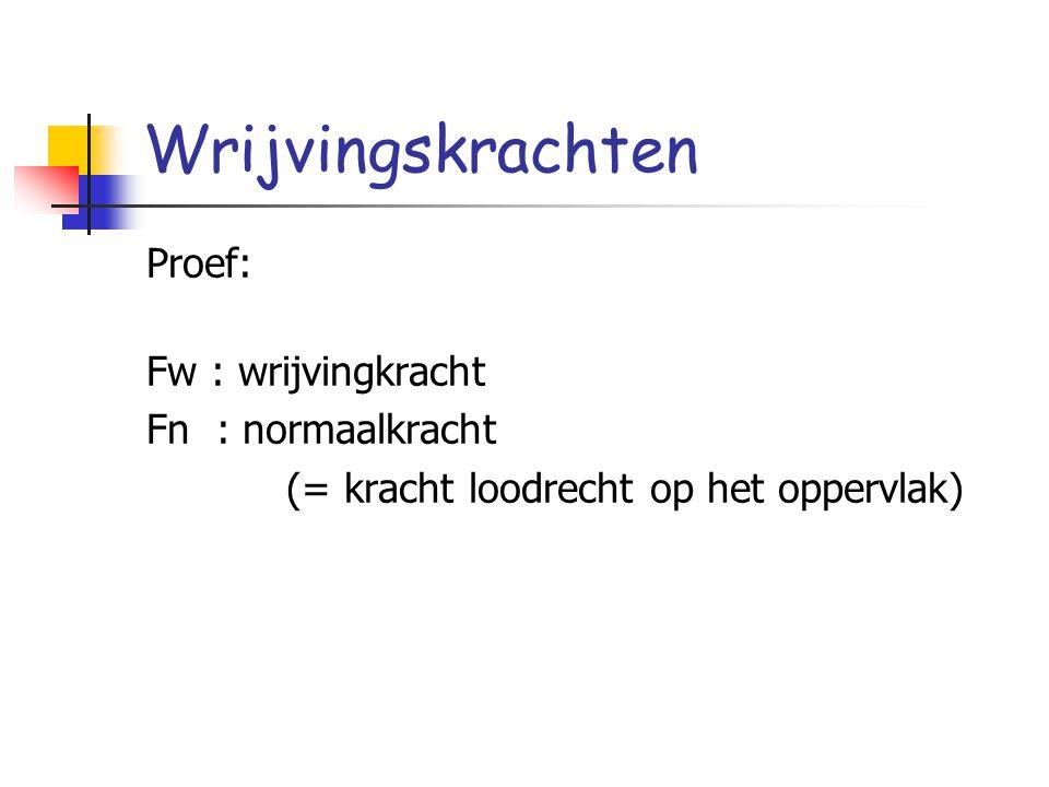 Wrijvingskrachten Proef: Fw : wrijvingkracht Fn : normaalkracht (= kracht loodrecht op het oppervlak)