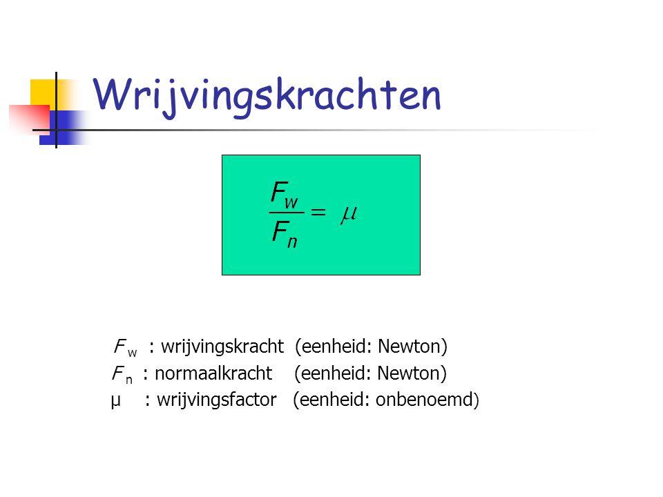 Wrijvingskrachten F w : wrijvingskracht (eenheid: Newton) F n : normaalkracht (eenheid: Newton) μ : wrijvingsfactor (eenheid: onbenoemd )