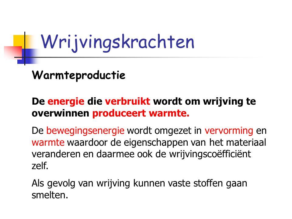 Wrijvingskrachten Warmteproductie De energie die verbruikt wordt om wrijving te overwinnen produceert warmte. De bewegingsenergie wordt omgezet in ver