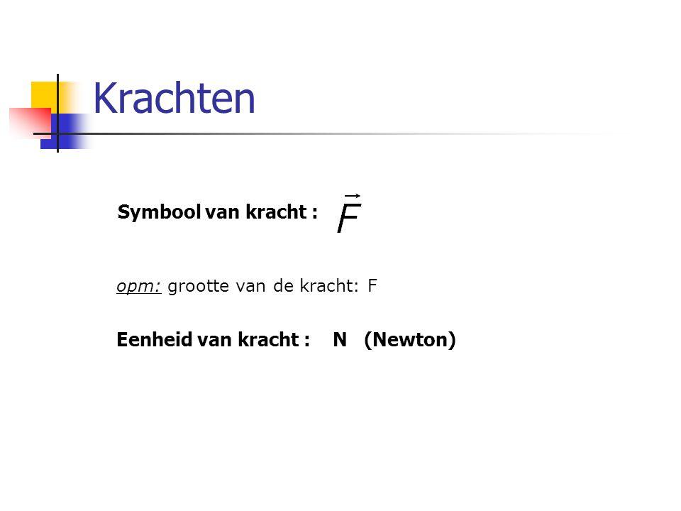 Krachten Symbool van kracht : opm: grootte van de kracht: F Eenheid van kracht : N (Newton)