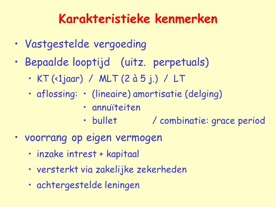 Karakteristieke kenmerken Vastgestelde vergoeding Bepaalde looptijd (uitz. perpetuals) KT (<1jaar) / MLT (2 à 5 j.) / LT aflossing: (lineaire) amortis