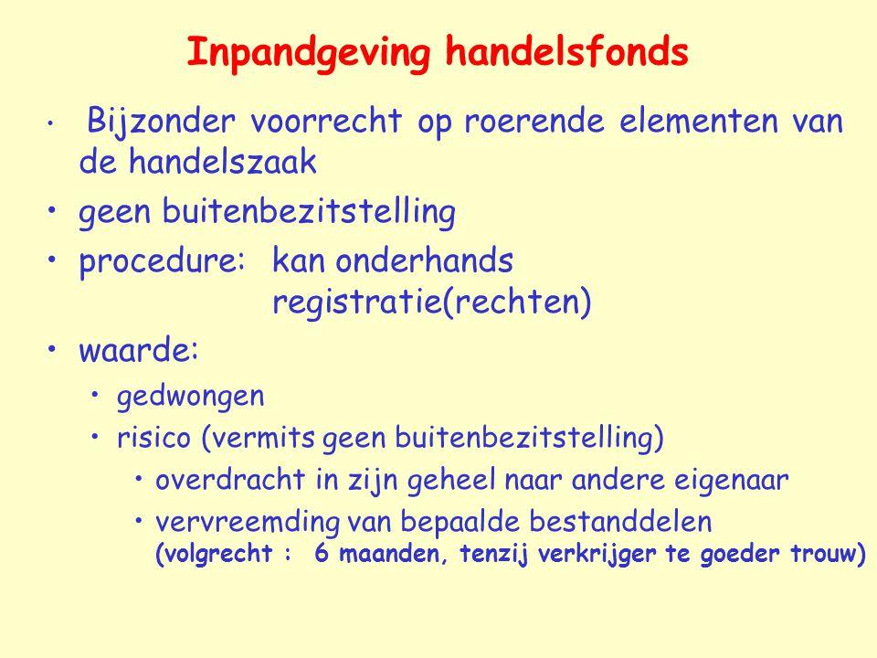 Inpandgeving handelsfonds Bijzonder voorrecht op roerende elementen van de handelszaak geen buitenbezitstelling procedure: kan onderhands registratie(